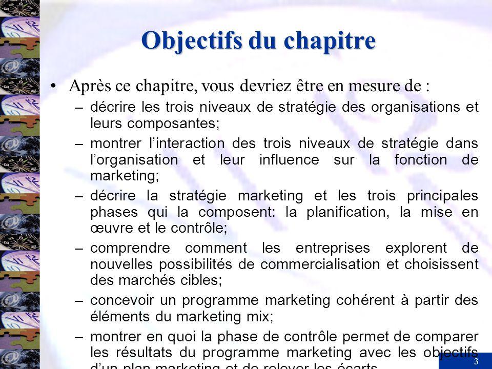 3 Objectifs du chapitre Après ce chapitre, vous devriez être en mesure de : – décrire les trois niveaux de stratégie des organisations et leurs compos