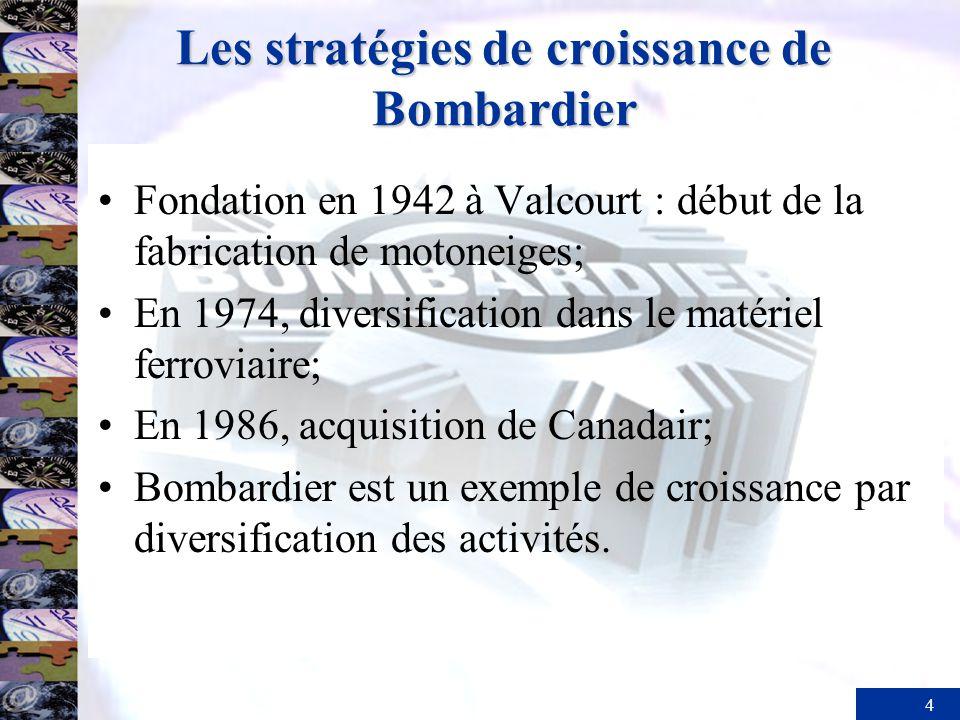 4 Les stratégies de croissance de Bombardier Fondation en 1942 à Valcourt : début de la fabrication de motoneiges; En 1974, diversification dans le ma