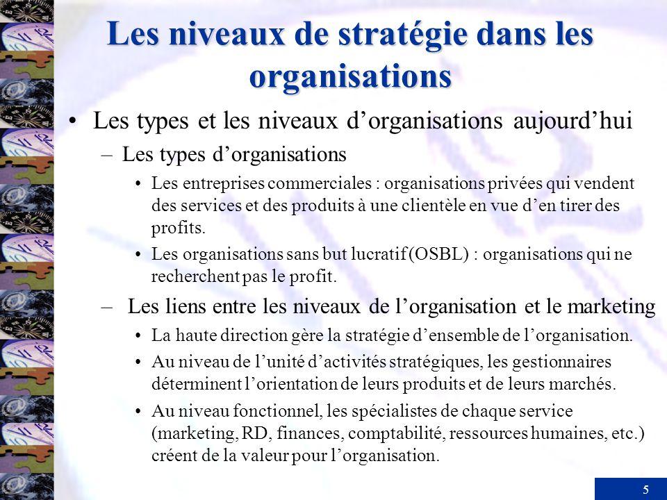 5 Les niveaux de stratégie dans les organisations Les types et les niveaux dorganisations aujourdhui –Les types dorganisations Les entreprises commerc
