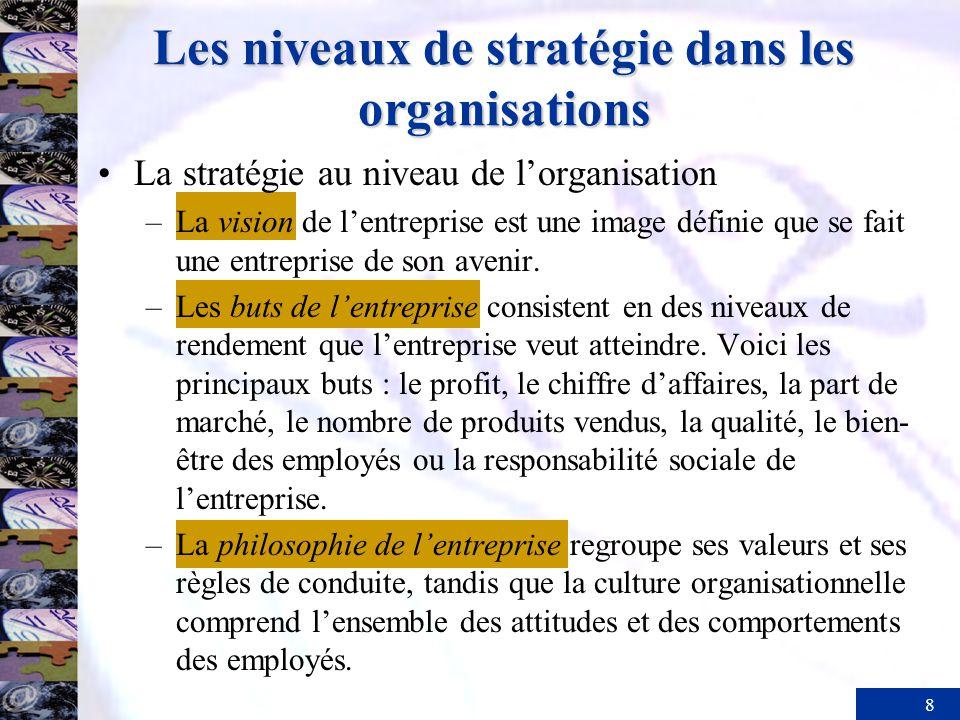8 Les niveaux de stratégie dans les organisations La stratégie au niveau de lorganisation –La vision de lentreprise est une image définie que se fait