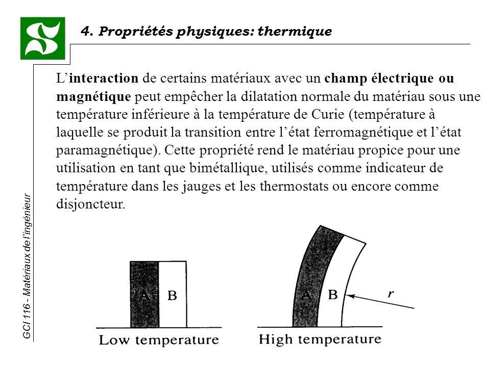 4. Propriétés physiques: thermique GCI 116 - Matériaux de lingénieur Linteraction de certains matériaux avec un champ électrique ou magnétique peut em