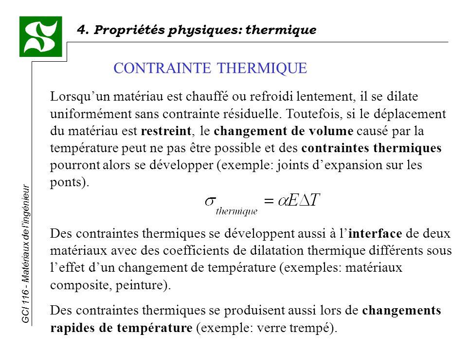 4. Propriétés physiques: thermique GCI 116 - Matériaux de lingénieur Lorsquun matériau est chauffé ou refroidi lentement, il se dilate uniformément sa