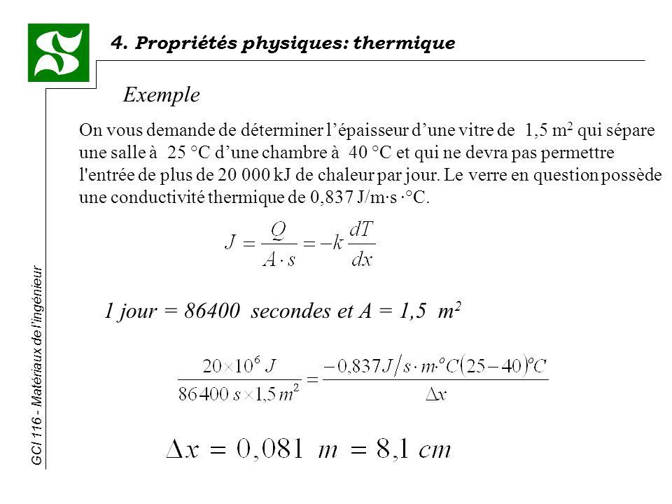 4. Propriétés physiques: thermique GCI 116 - Matériaux de lingénieur Exemple On vous demande de déterminer lépaisseur dune vitre de 1,5 m 2 qui sépare