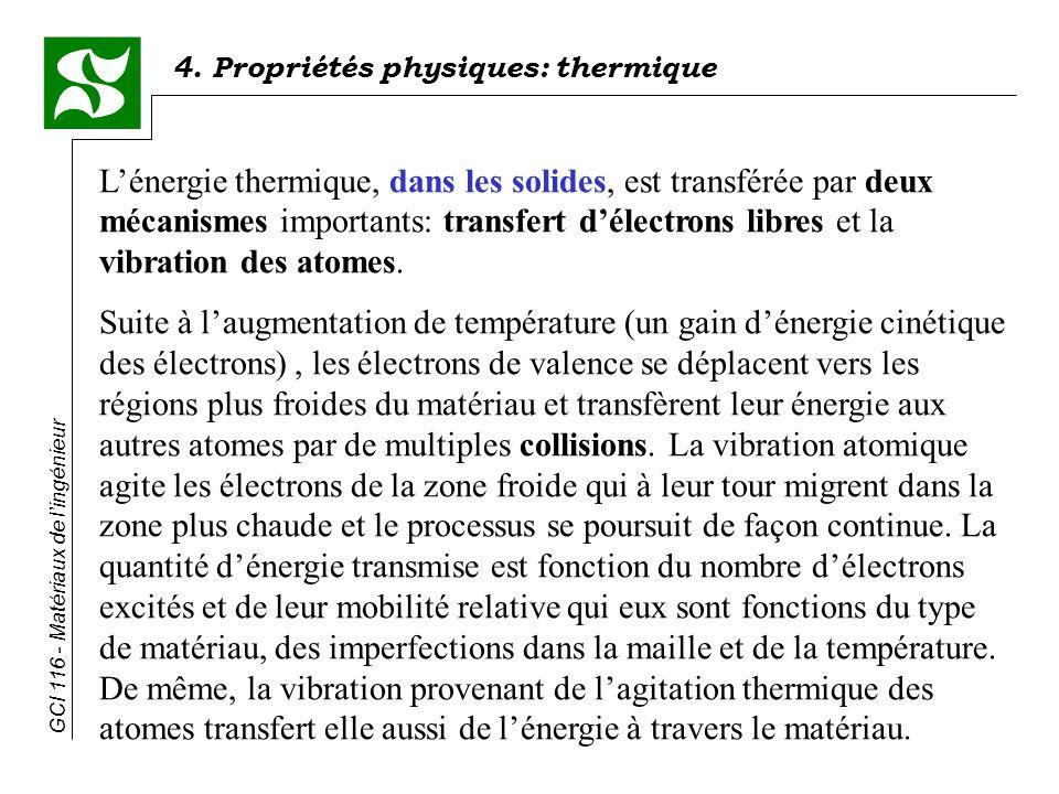4. Propriétés physiques: thermique GCI 116 - Matériaux de lingénieur Lénergie thermique, dans les solides, est transférée par deux mécanismes importan
