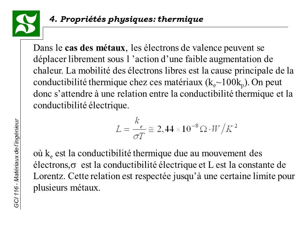 4. Propriétés physiques: thermique GCI 116 - Matériaux de lingénieur Dans le cas des métaux, les électrons de valence peuvent se déplacer librement so