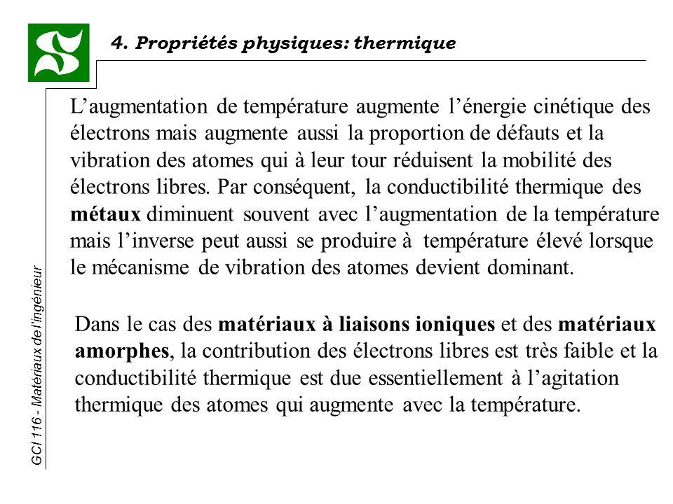 4. Propriétés physiques: thermique GCI 116 - Matériaux de lingénieur Laugmentation de température augmente lénergie cinétique des électrons mais augme