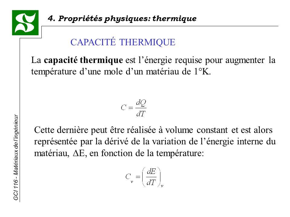 4. Propriétés physiques: thermique GCI 116 - Matériaux de lingénieur La capacité thermique est lénergie requise pour augmenter la température dune mol