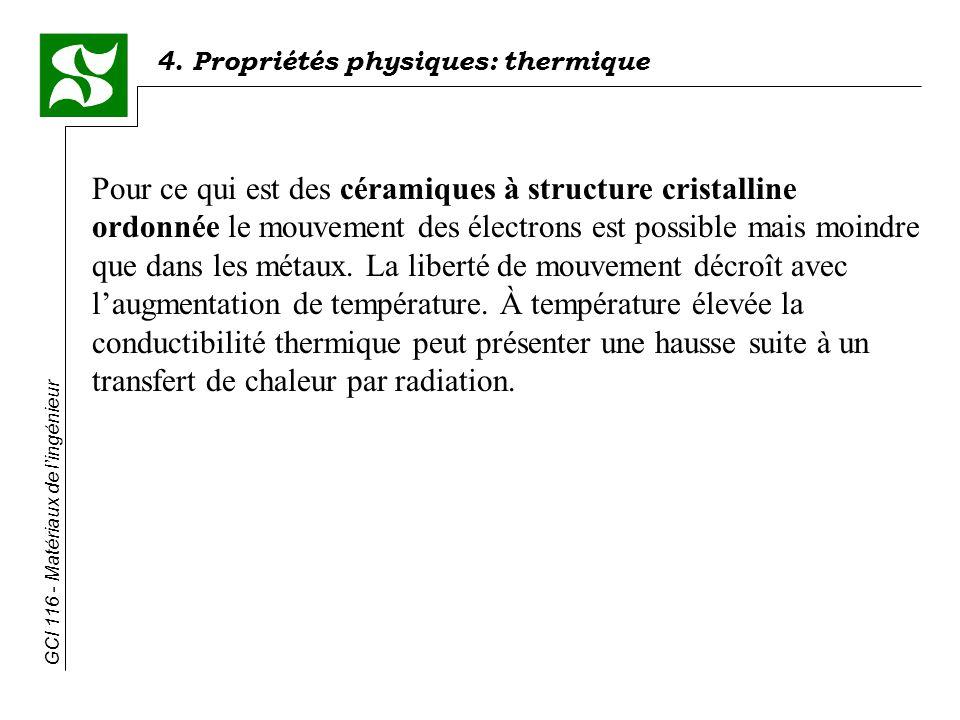 4. Propriétés physiques: thermique GCI 116 - Matériaux de lingénieur Pour ce qui est des céramiques à structure cristalline ordonnée le mouvement des