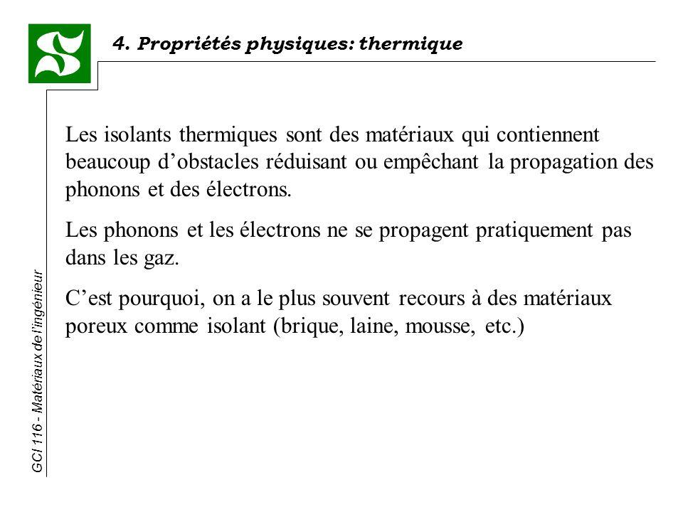 4. Propriétés physiques: thermique GCI 116 - Matériaux de lingénieur Les isolants thermiques sont des matériaux qui contiennent beaucoup dobstacles ré