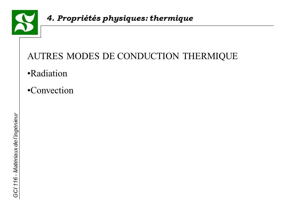 4. Propriétés physiques: thermique GCI 116 - Matériaux de lingénieur AUTRES MODES DE CONDUCTION THERMIQUE Radiation Convection