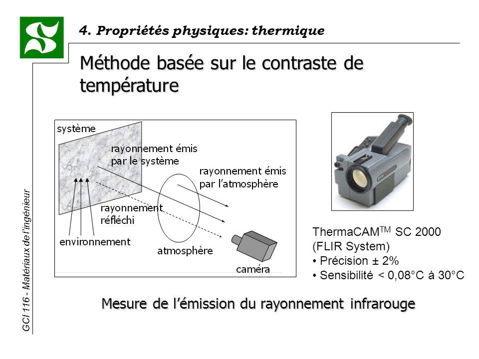 4. Propriétés physiques: thermique GCI 116 - Matériaux de lingénieur ThermaCAM TM SC 2000 (FLIR System) Précision ± 2% Sensibilité < 0,08°C à 30°C Mes