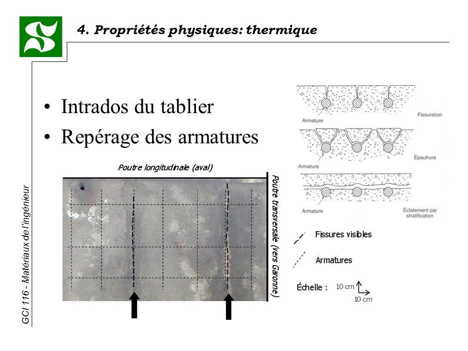 4. Propriétés physiques: thermique GCI 116 - Matériaux de lingénieur Intrados du tablier Repérage des armatures