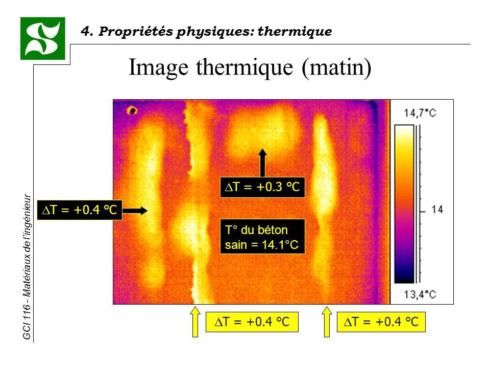 4. Propriétés physiques: thermique GCI 116 - Matériaux de lingénieur Image thermique (matin) T = +0.4 °C T = +0.4 °C T = +0.4 °C T = +0.3 °C T° du bét