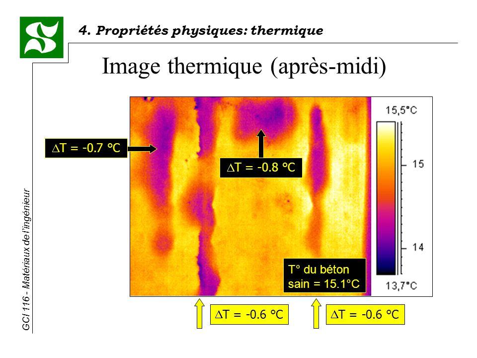 4. Propriétés physiques: thermique GCI 116 - Matériaux de lingénieur Image thermique (après-midi) T =-0.6 °C T =-0.6 °C T =-0.7 °C T =-0.8 °C T° du bé