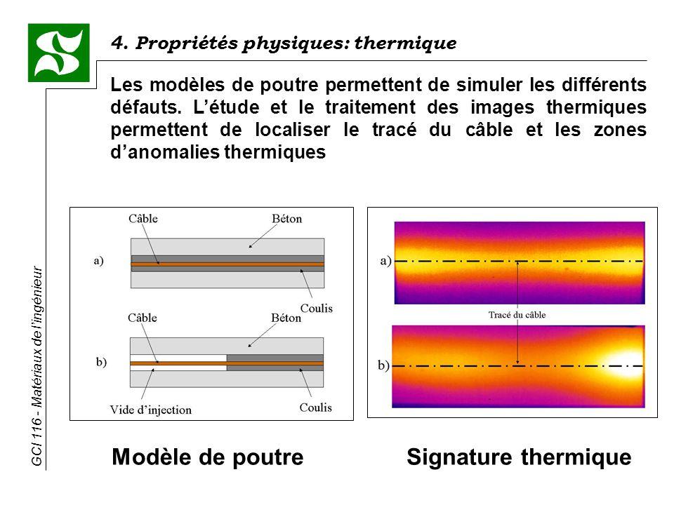 4. Propriétés physiques: thermique GCI 116 - Matériaux de lingénieur Modèle de poutreSignature thermique Les modèles de poutre permettent de simuler l