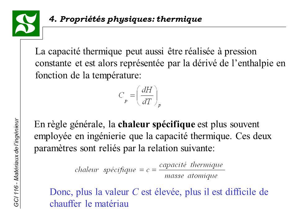4. Propriétés physiques: thermique GCI 116 - Matériaux de lingénieur La capacité thermique peut aussi être réalisée à pression constante et est alors
