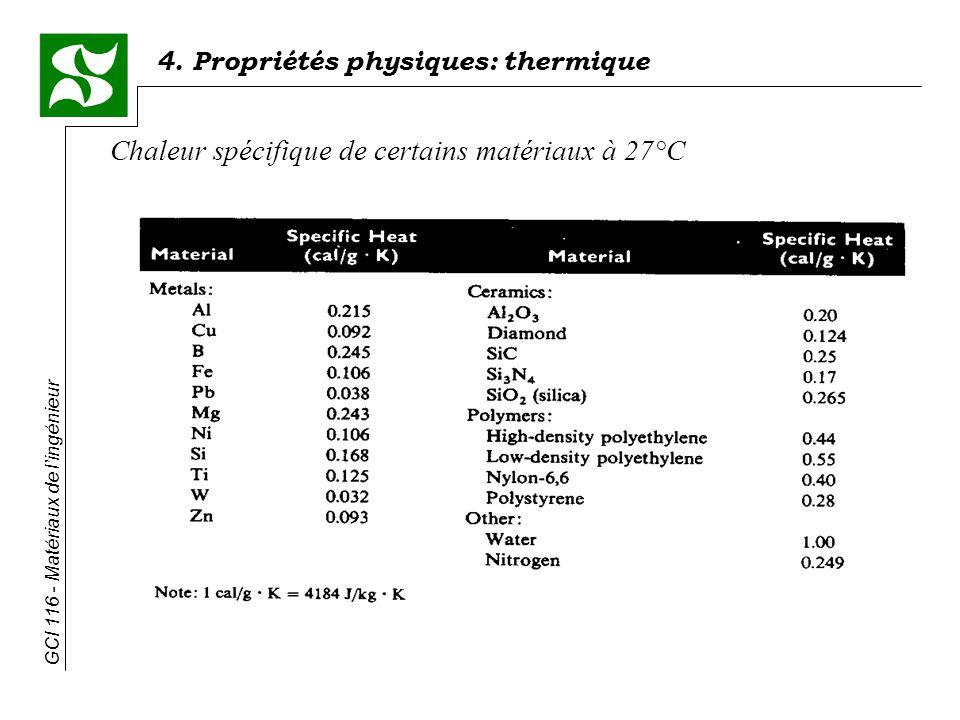 4. Propriétés physiques: thermique GCI 116 - Matériaux de lingénieur Chaleur spécifique de certains matériaux à 27°C