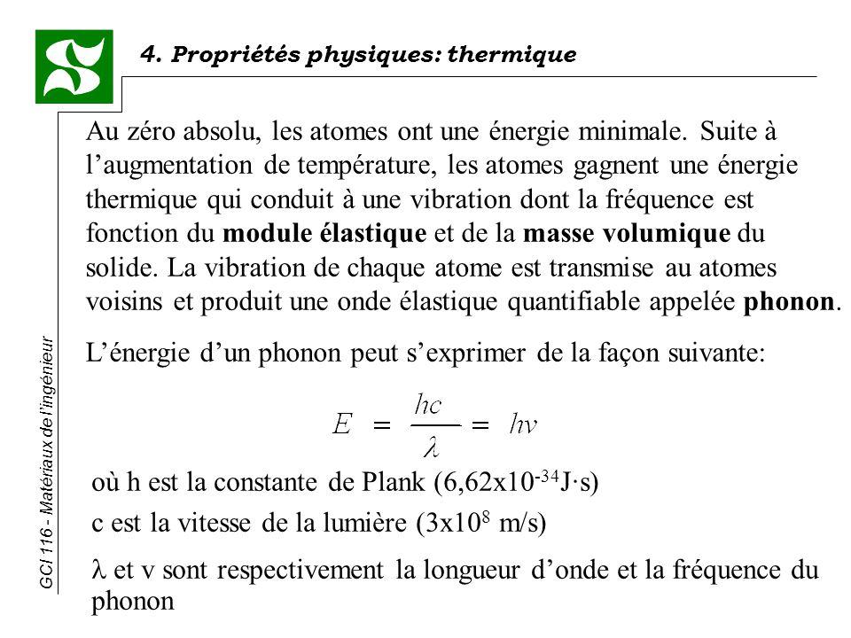 4. Propriétés physiques: thermique GCI 116 - Matériaux de lingénieur Au zéro absolu, les atomes ont une énergie minimale. Suite à laugmentation de tem