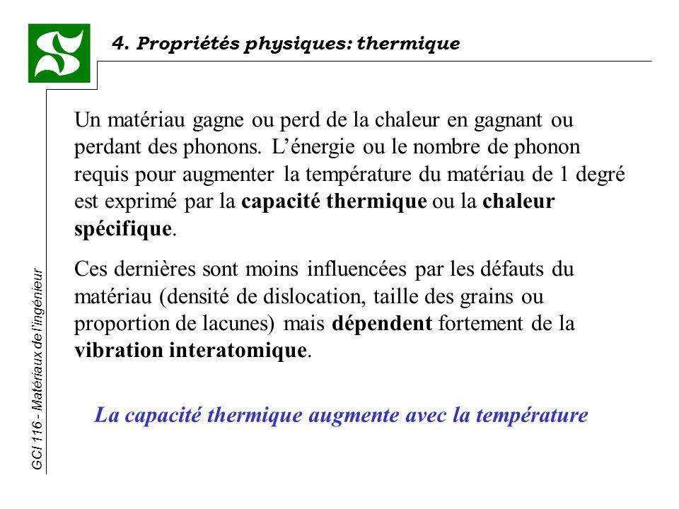 4. Propriétés physiques: thermique GCI 116 - Matériaux de lingénieur Un matériau gagne ou perd de la chaleur en gagnant ou perdant des phonons. Lénerg