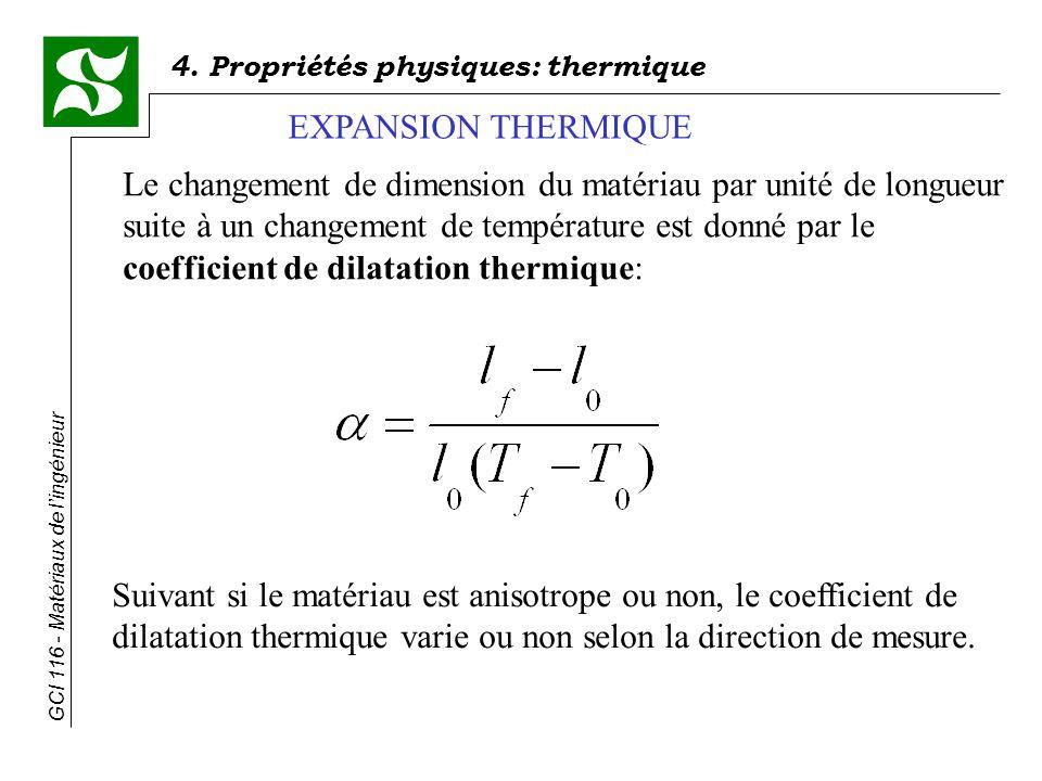 4. Propriétés physiques: thermique GCI 116 - Matériaux de lingénieur Le changement de dimension du matériau par unité de longueur suite à un changemen