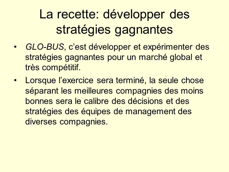 La recette: développer des stratégies gagnantes GLO-BUS, cest développer et expérimenter des stratégies gagnantes pour un marché global et très compétitif.