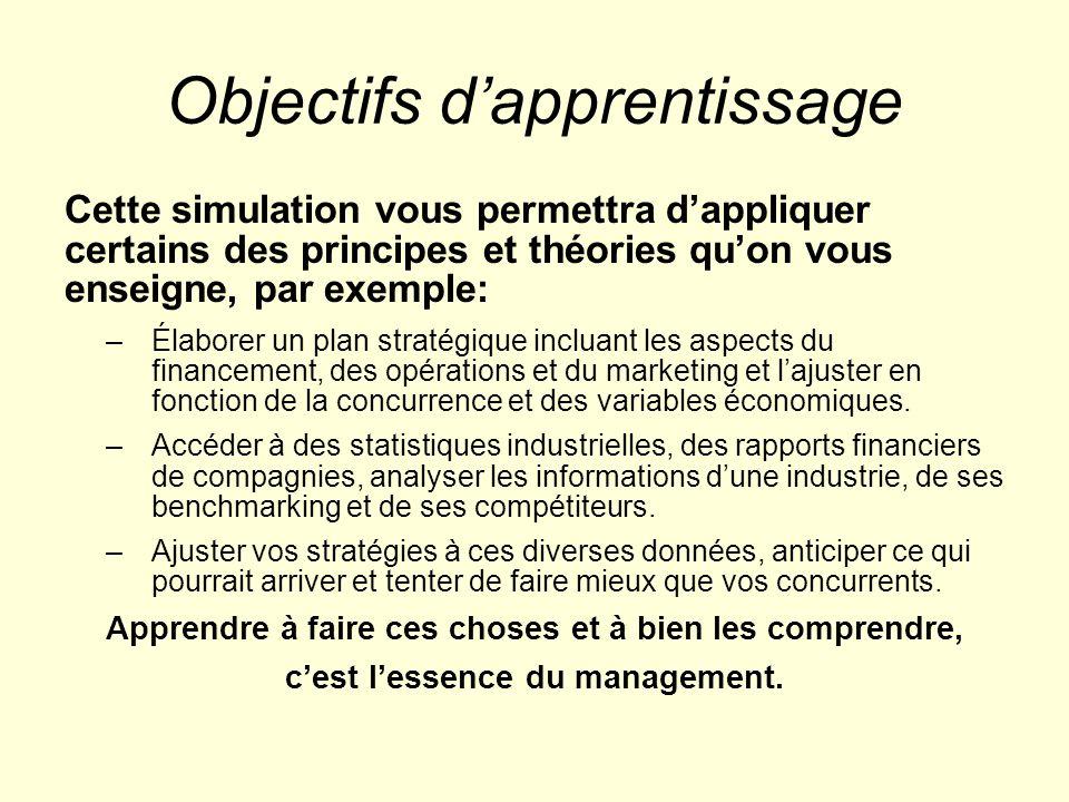 Objectifs dapprentissage Cette simulation vous permettra dappliquer certains des principes et théories quon vous enseigne, par exemple: –Élaborer un plan stratégique incluant les aspects du financement, des opérations et du marketing et lajuster en fonction de la concurrence et des variables économiques.