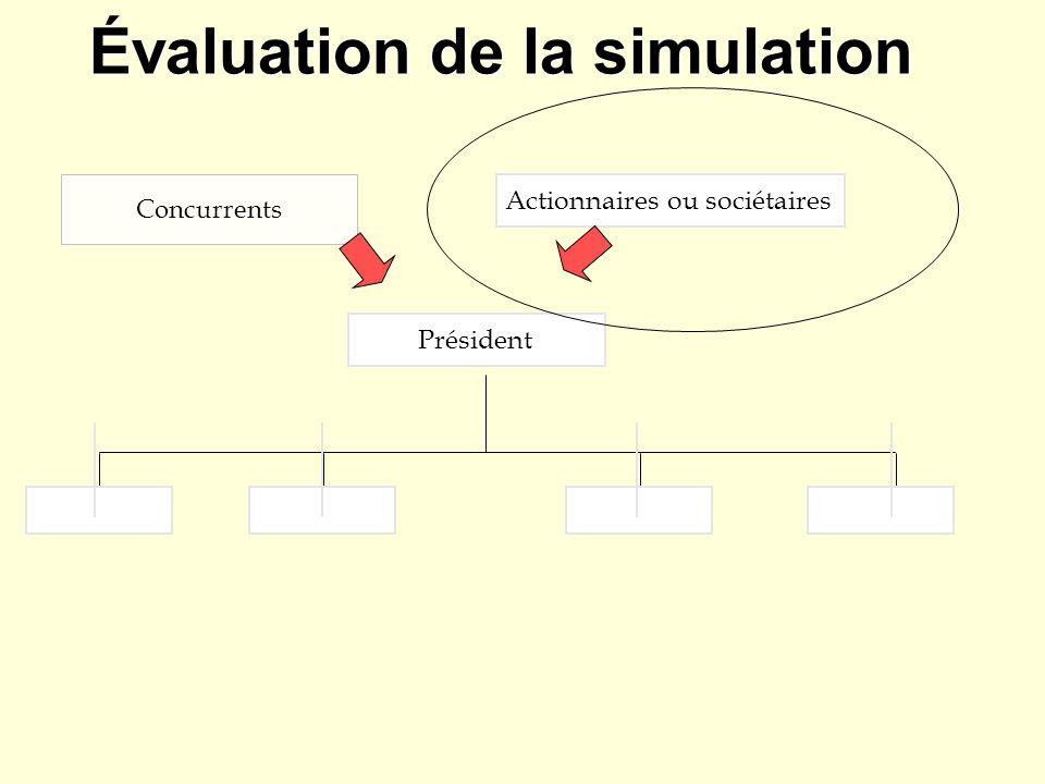Évaluation de la simulation Actionnaires ou sociétaires Président Concurrents