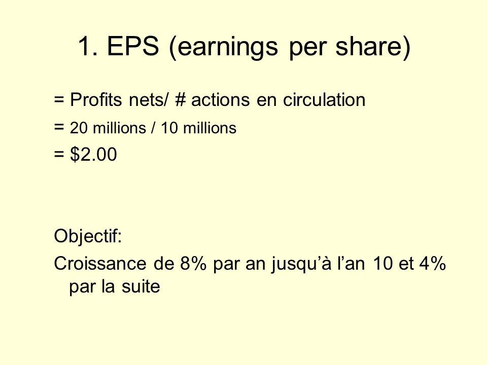 1. EPS (earnings per share) = Profits nets/ # actions en circulation = 20 millions / 10 millions = $2.00 Objectif: Croissance de 8% par an jusquà lan