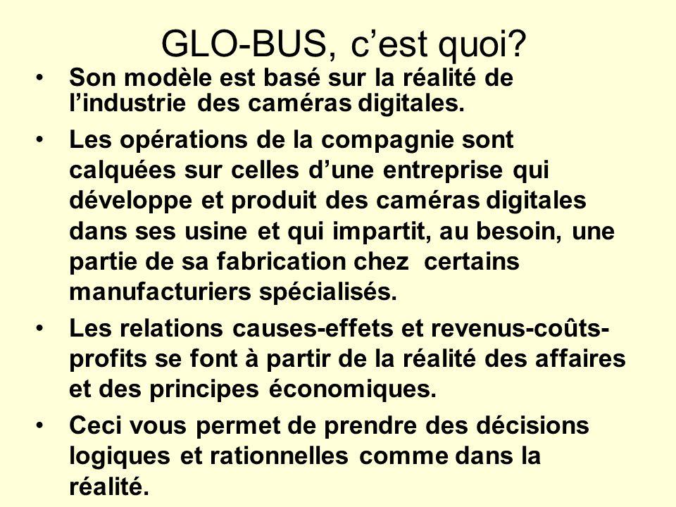 GLO-BUS, cest quoi. Son modèle est basé sur la réalité de lindustrie des caméras digitales.
