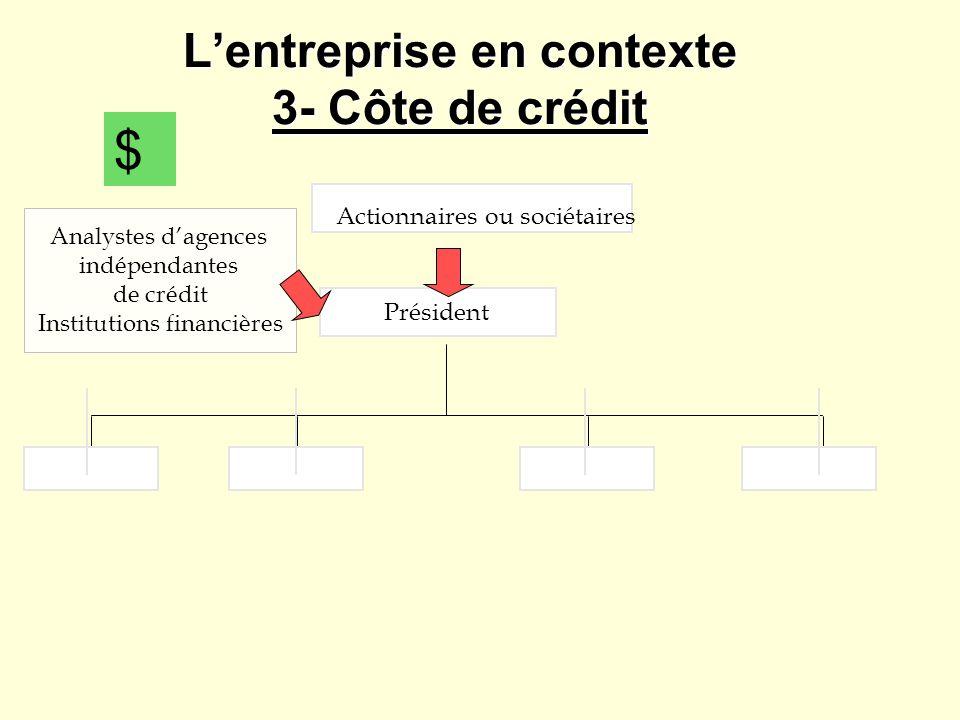 Lentreprise en contexte 3- Côte de crédit Actionnaires ou sociétaires Président $ Analystes dagences indépendantes de crédit Institutions financières