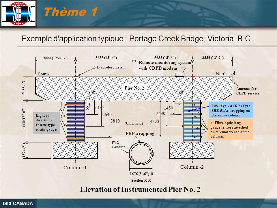 ISIS CANADA Thème 1 Exemple d'application typique : Portage Creek Bridge, Victoria, B.C. Antenna for CDPD service 1475 1450 3790 2630 2640 3810 South