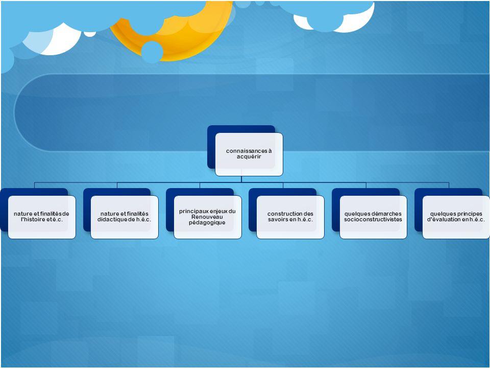 compétences à maîtriser 1 esprit critique conception de démarches d aprentissage conception d outils didactiques conceptions d outils d évaluation intégration des TIC en support à l apprentissage et l enseignement