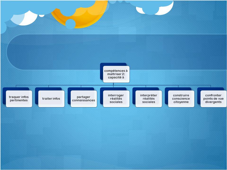 travaux lecture documents production document collaboratif (SAÉ): 30% présentation du document collaboratif: 50% rapport détape portant sur lavancement des travaux: 20%