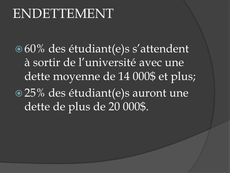 ENDETTEMENT 60% des étudiant(e)s sattendent à sortir de luniversité avec une dette moyenne de 14 000$ et plus; 25% des étudiant(e)s auront une dette de plus de 20 000$.