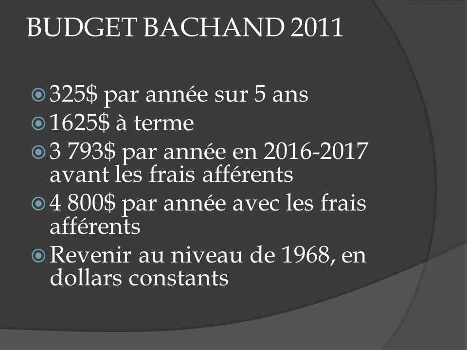 BUDGET BACHAND 2011 325$ par année sur 5 ans 1625$ à terme 3 793$ par année en 2016-2017 avant les frais afférents 4 800$ par année avec les frais afférents Revenir au niveau de 1968, en dollars constants