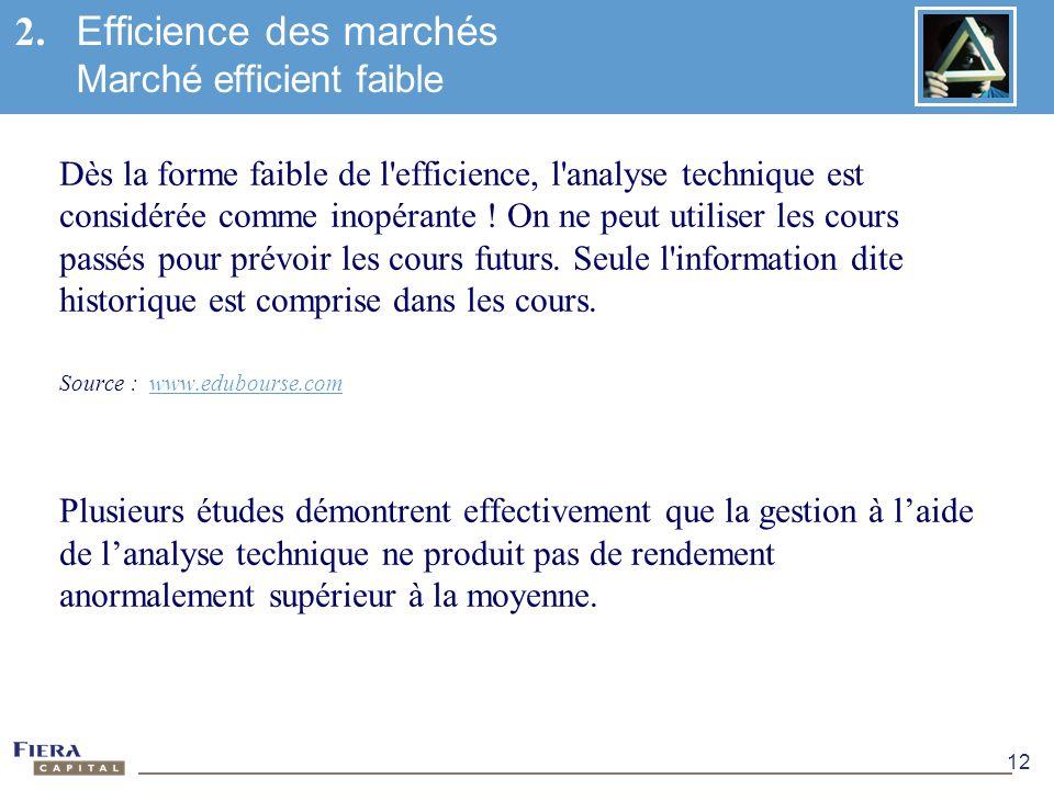 12 Dès la forme faible de l efficience, l analyse technique est considérée comme inopérante .