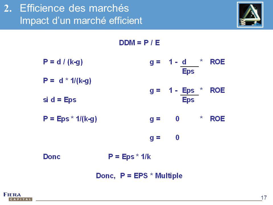 17 2. Efficience des marchés Impact dun marché efficient