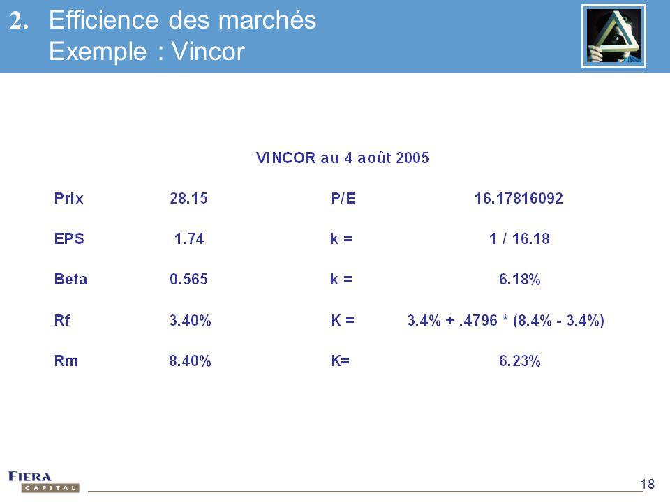 18 2. Efficience des marchés Exemple : Vincor