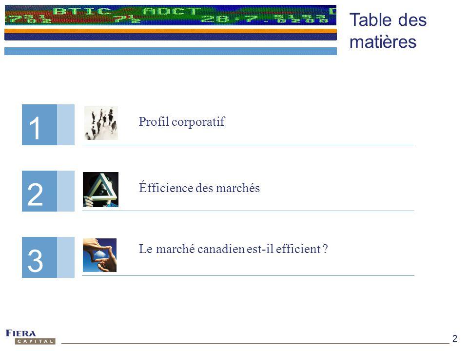 2 Profil corporatif Éfficience des marchés Le marché canadien est-il efficient ? Table des matières 11 33 22