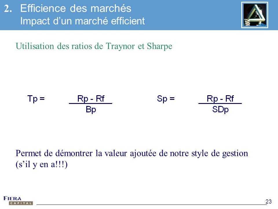 23 Utilisation des ratios de Traynor et Sharpe Permet de démontrer la valeur ajoutée de notre style de gestion (sil y en a!!!) 2. Efficience des march