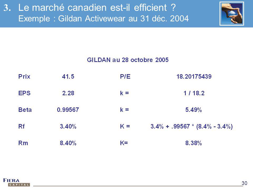30 3. Le marché canadien est-il efficient ? Exemple : Gildan Activewear au 31 déc. 2004