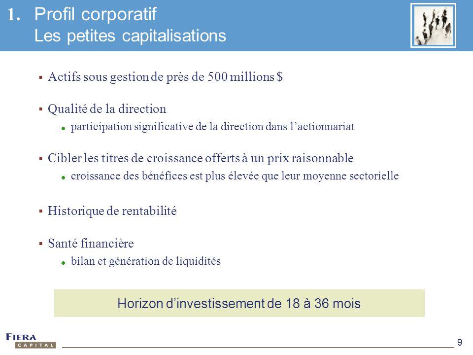 9 Actifs sous gestion de près de 500 millions $ Qualité de la direction participation significative de la direction dans lactionnariat Cibler les titr
