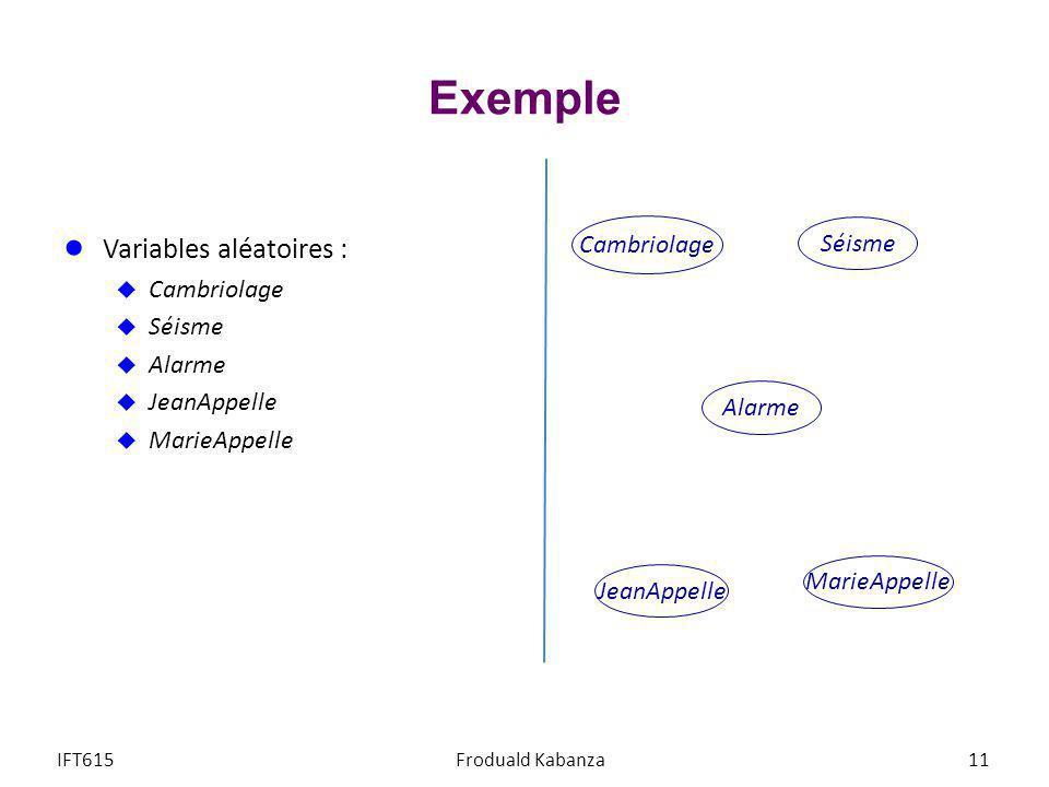 Exemple Variables aléatoires : Cambriolage Séisme Alarme JeanAppelle MarieAppelle Cambriolage Séisme Alarme JeanAppelle MarieAppelle IFT615Froduald Ka