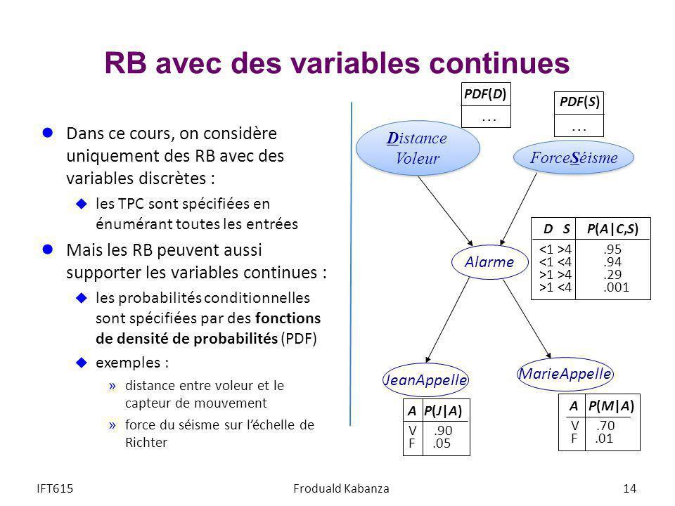 RB avec des variables continues Dans ce cours, on considère uniquement des RB avec des variables discrètes : les TPC sont spécifiées en énumérant tout