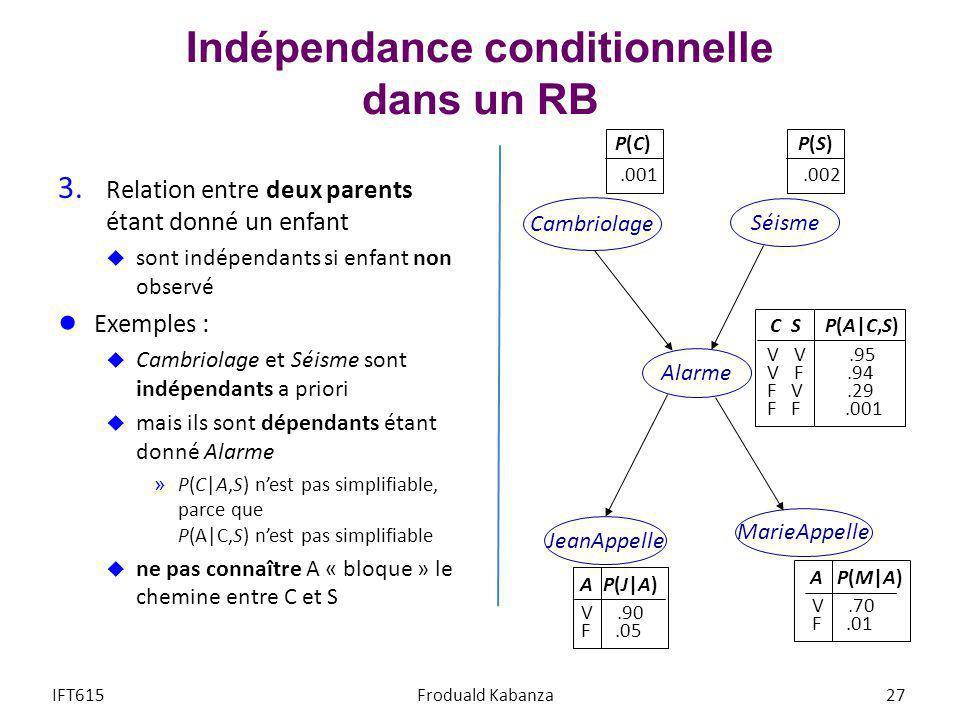 Indépendance conditionnelle dans un RB 3. Relation entre deux parents étant donné un enfant sont indépendants si enfant non observé Exemples : Cambrio