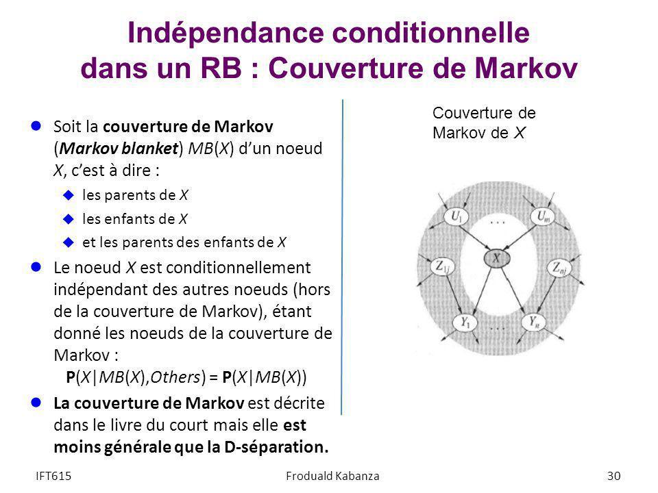 Indépendance conditionnelle dans un RB : Couverture de Markov Soit la couverture de Markov (Markov blanket) MB(X) dun noeud X, cest à dire : les paren