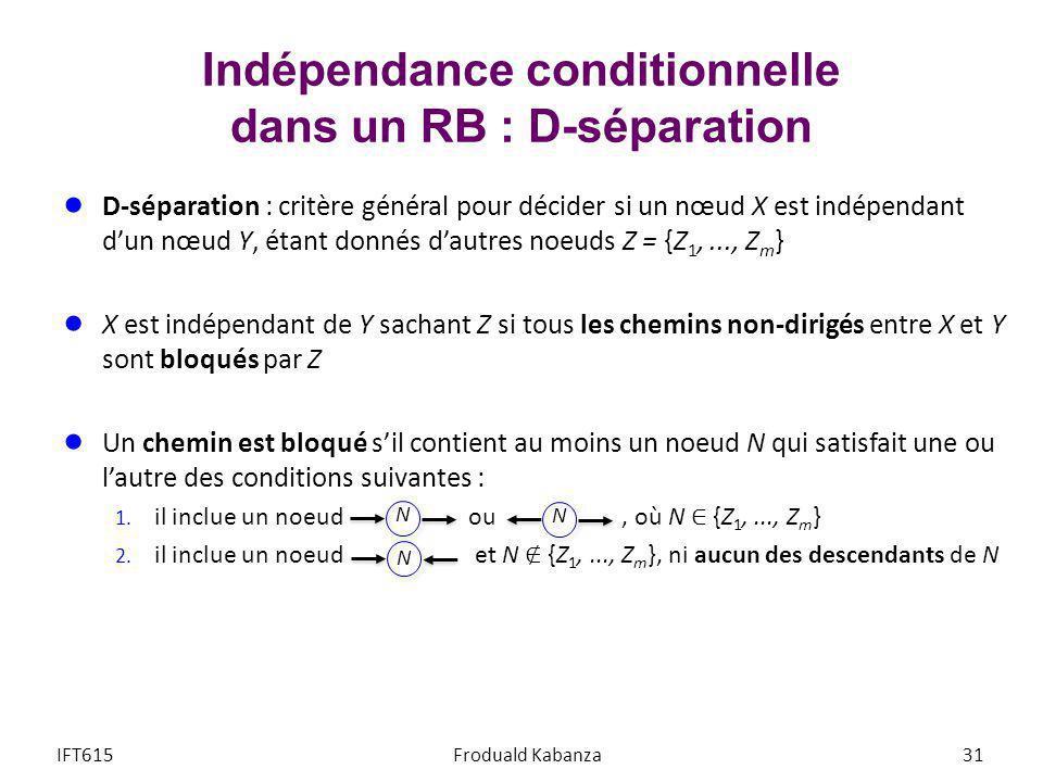 Indépendance conditionnelle dans un RB : D-séparation D-séparation : critère général pour décider si un nœud X est indépendant dun nœud Y, étant donné