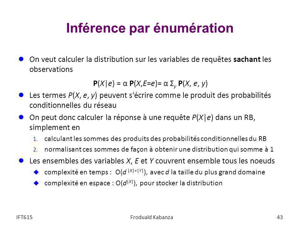 Inférence par énumération On veut calculer la distribution sur les variables de requêtes sachant les observations P(X e) = α P(X,E=e)= α Σ y P(X, e, y