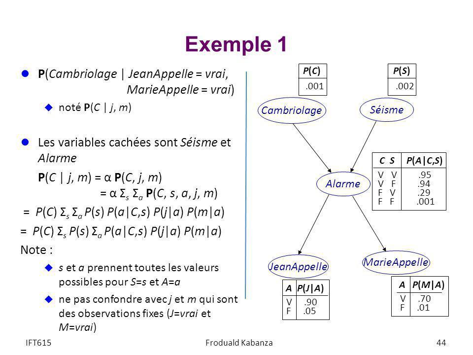 Exemple 1 P(Cambriolage   JeanAppelle = vrai, MarieAppelle = vrai) noté P(C   j, m) Les variables cachées sont Séisme et Alarme P(C   j, m) = α P(C, j