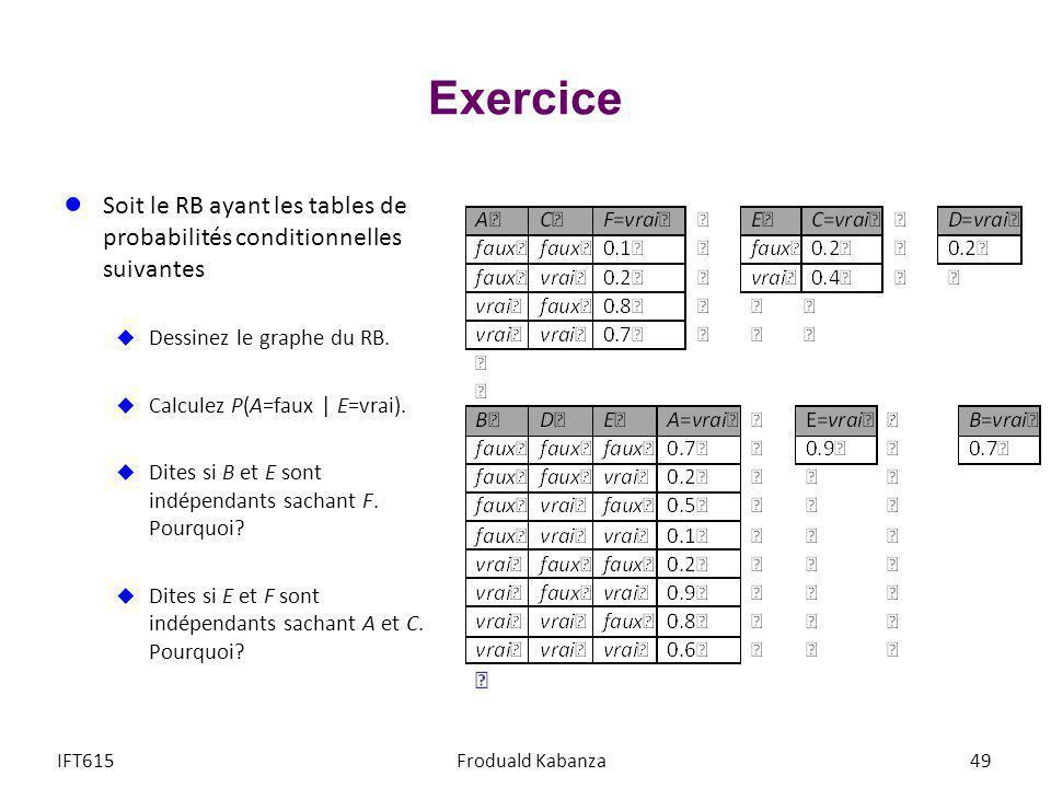 Exercice Soit le RB ayant les tables de probabilités conditionnelles suivantes Dessinez le graphe du RB. Calculez P(A=faux   E=vrai). Dites si B et E